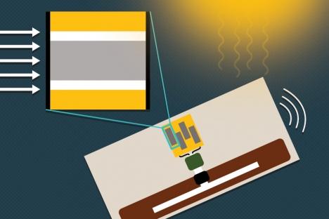 """Sensores fotovoltaicos para """"internet de las cosas"""""""