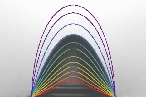 Una gota entra en un campo eléctrico …