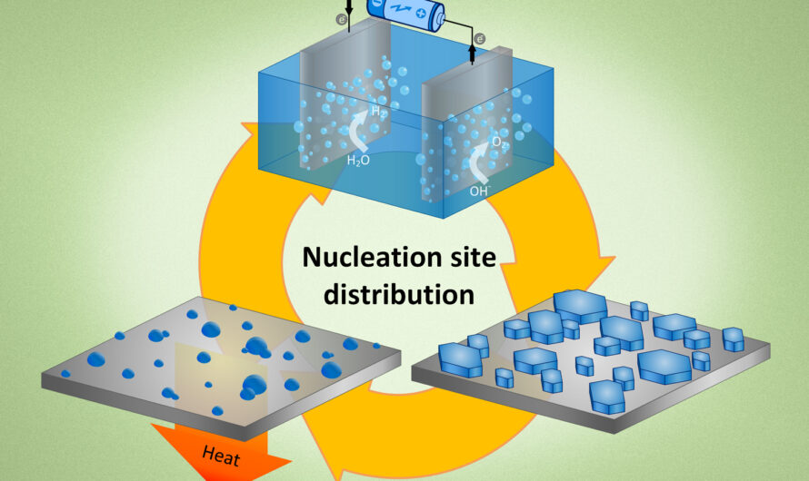 Nueva técnica de microscopio revela detalles de la nucleación de gotas | Noticias del MIT